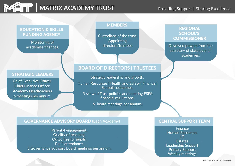 Mat Trust copy